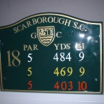 outdoor signage 18th hole